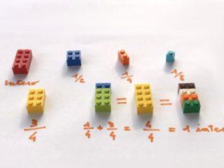 I mattoncini Lego come gioco educativo